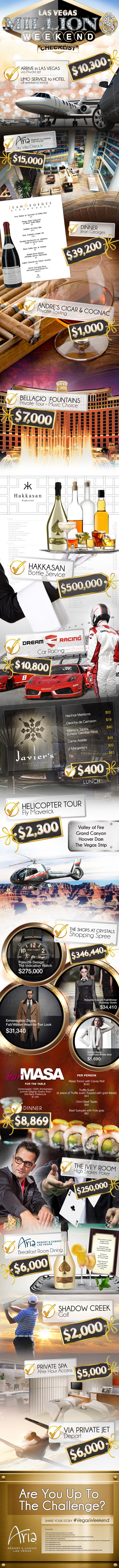 Las Vegas Million Dollar Checklist [Infographic]