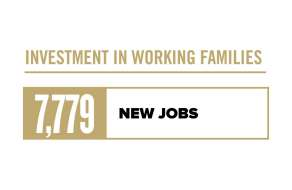 mgm-bridgeport-investment-in-working-families