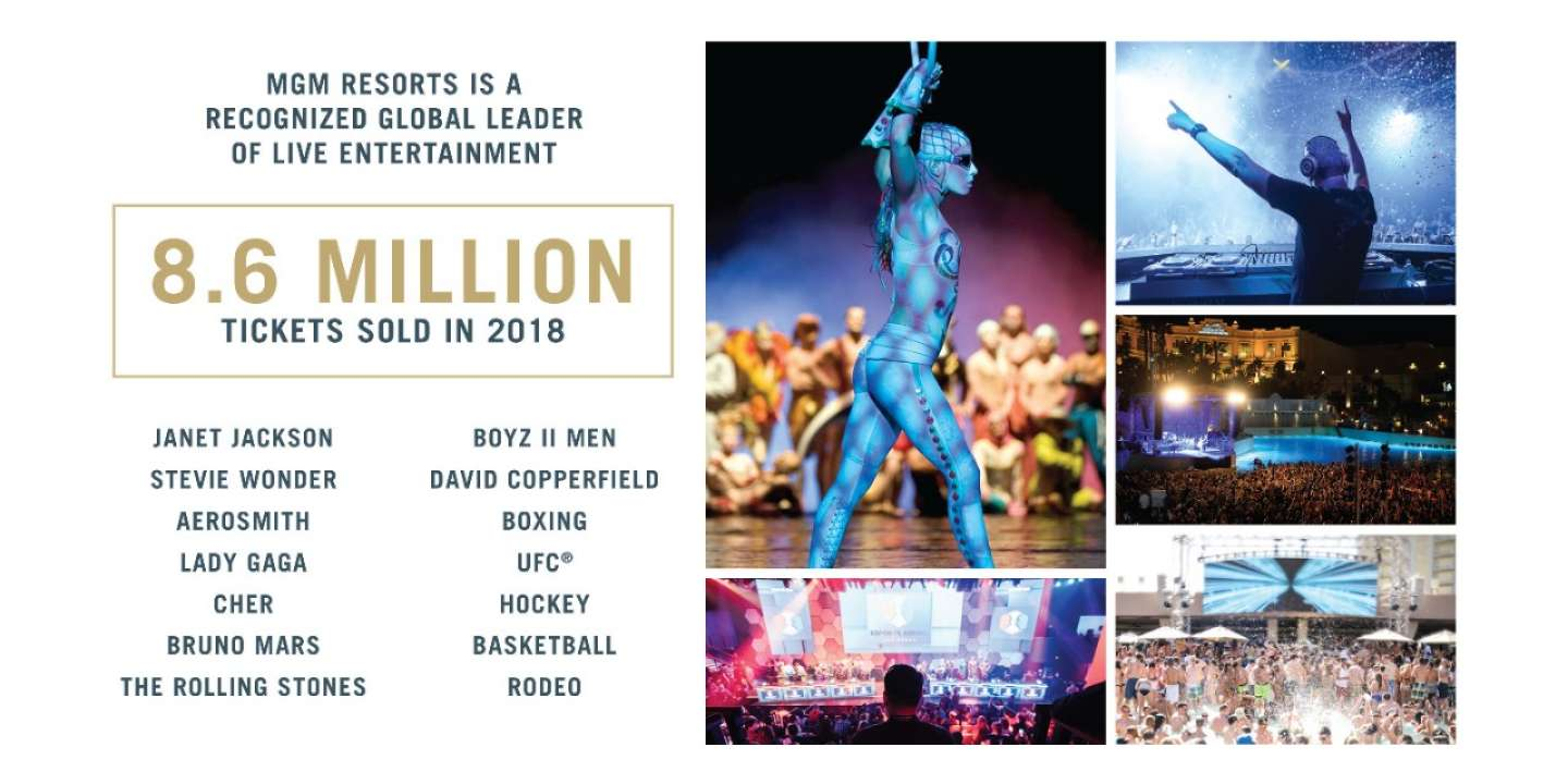 mgm-empire-city-entertainment-by-the-numbers