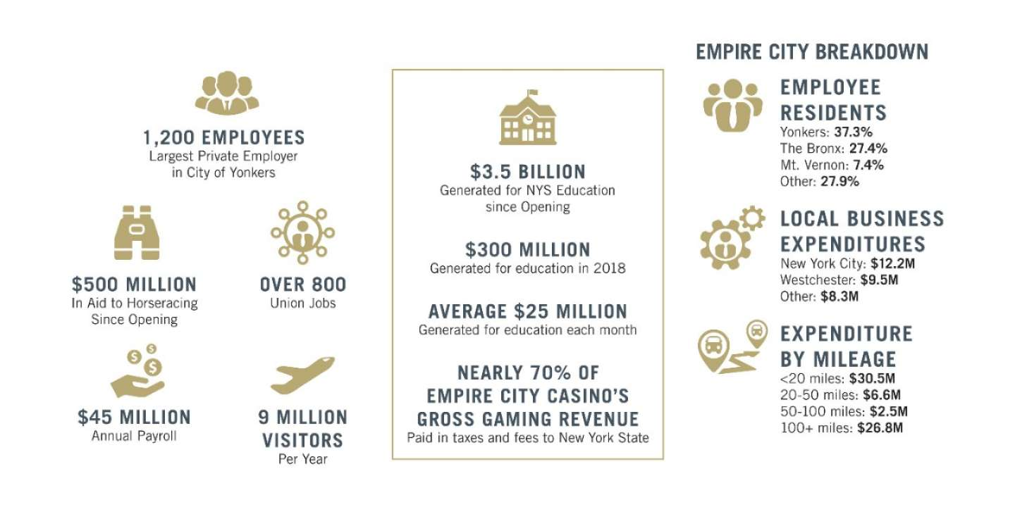 mgm-empire-city-making-positive-contributions